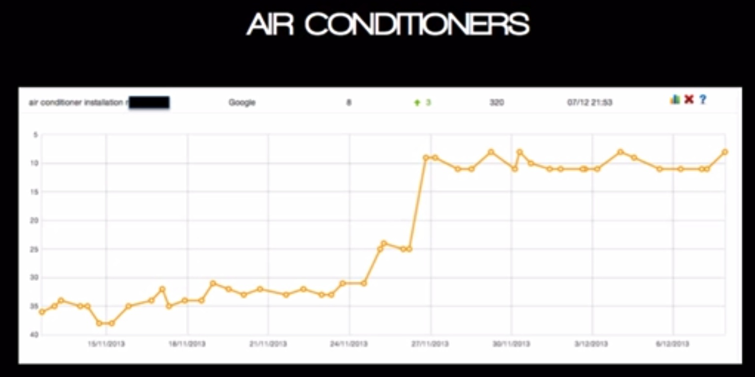 seo for heating and air conditioning contractors