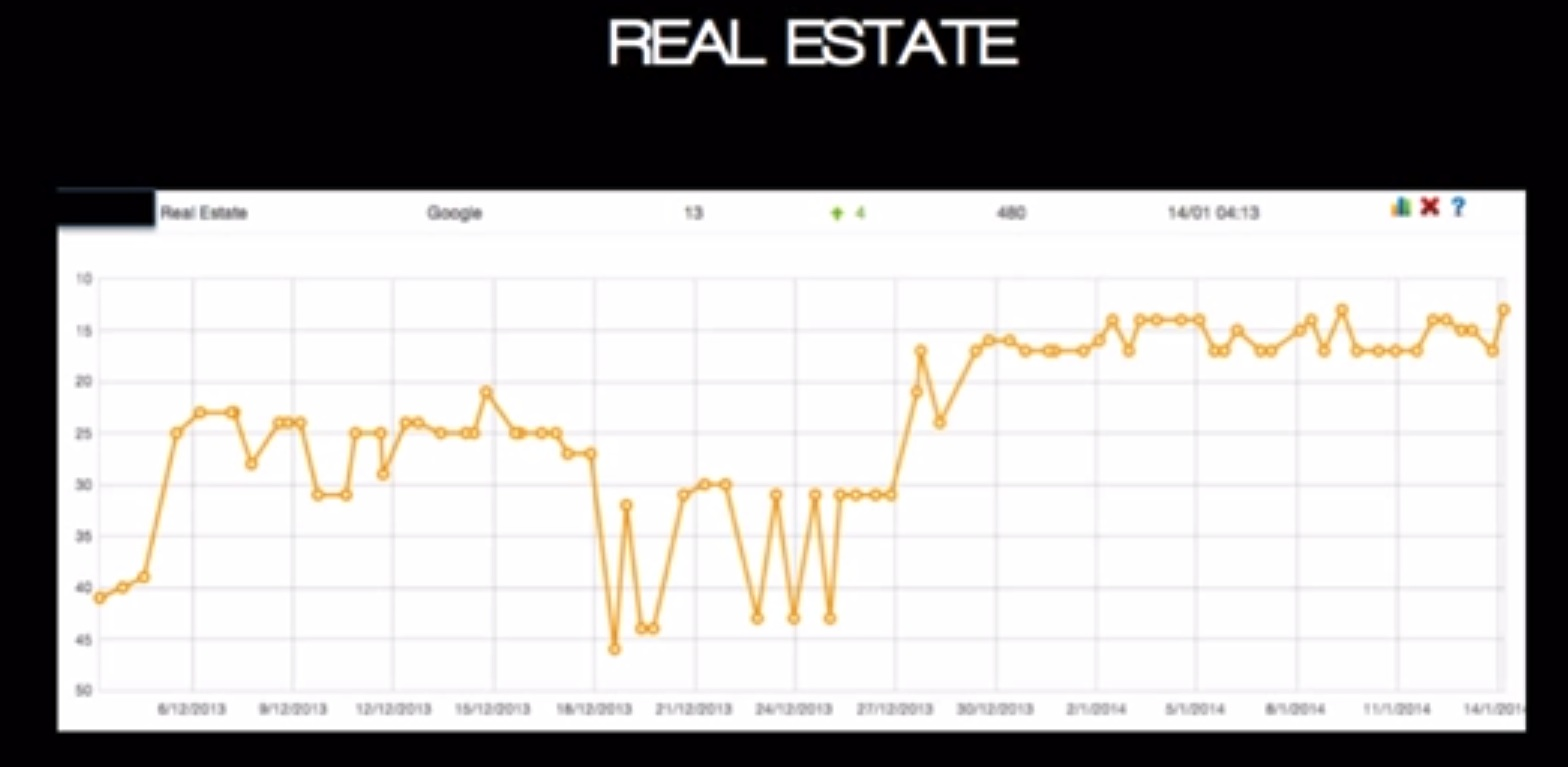 seo for real estate